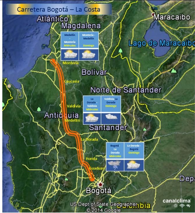 Pronostico Bogotá - La Costa