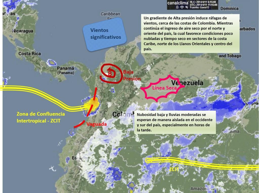 Pronóstico Colombia