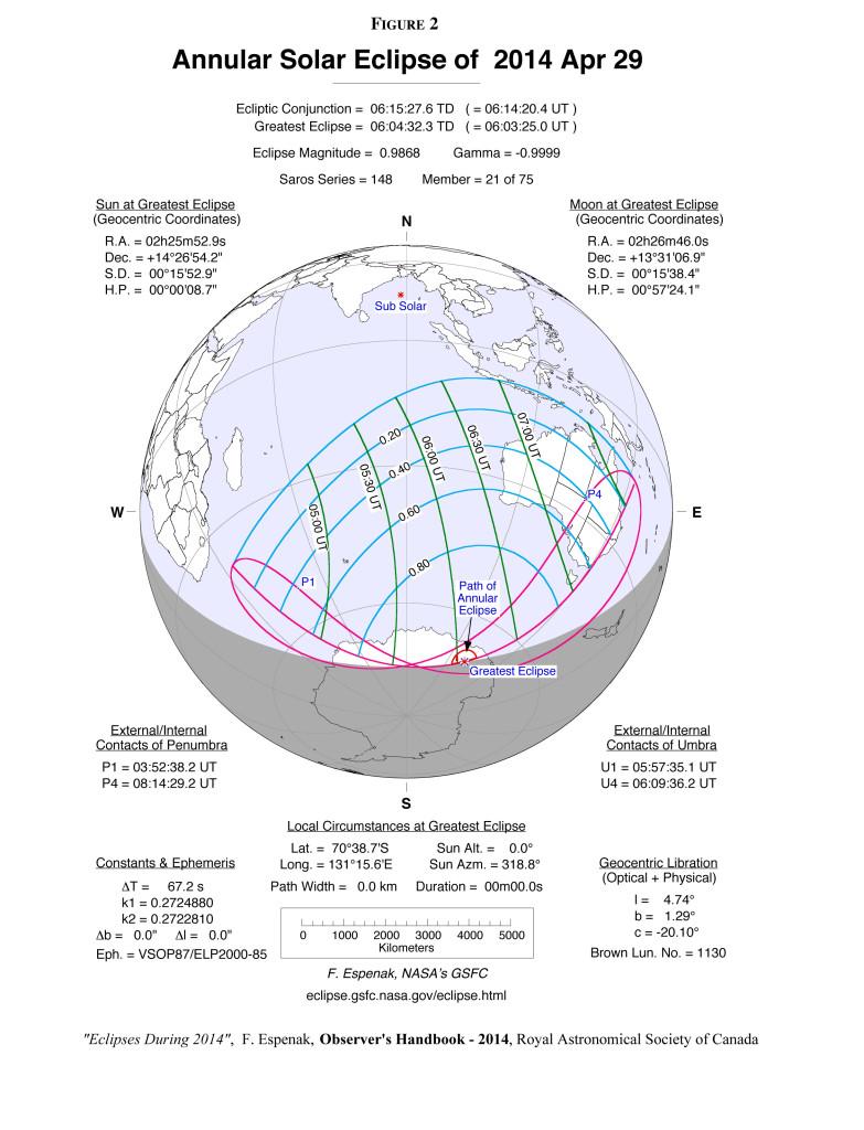 annular-solar-eclipse-april-2014