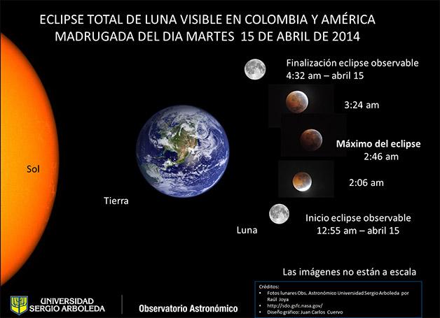 NASA Eclipse Web Site