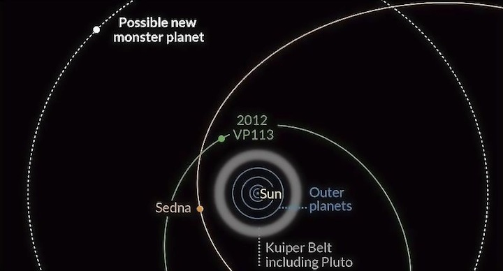 nuevoplaneta