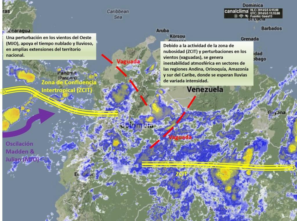 Condiciones meteorológicas de Colombia