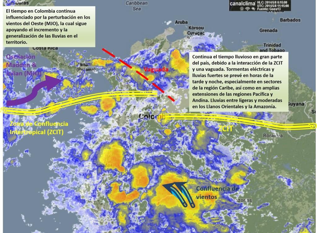Imagen Sinóptica de Colombia