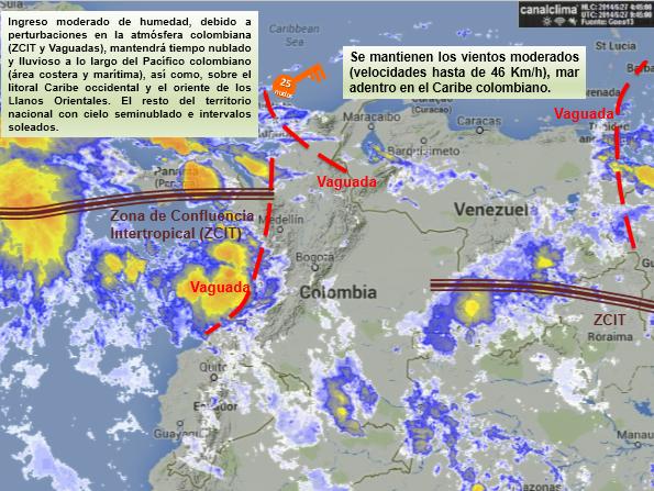 CLIMA_COLOMBIA27062014