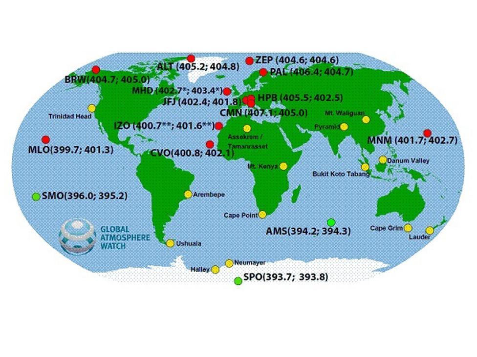 CO2 ultimos niveles mundiales