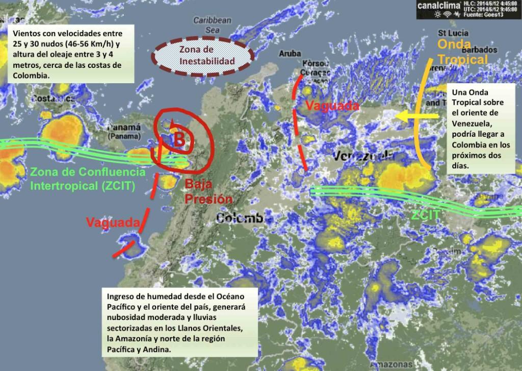 pronostico colombia