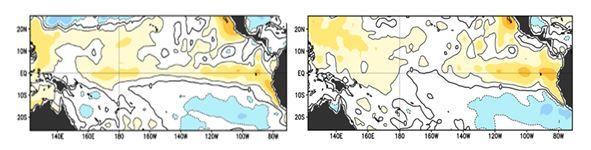 Figura 1. Anomalía de la Temperatura Superficial. Izquierda Junio 4 2014. Derecha: Julio 2 2014 fuente: NOAA