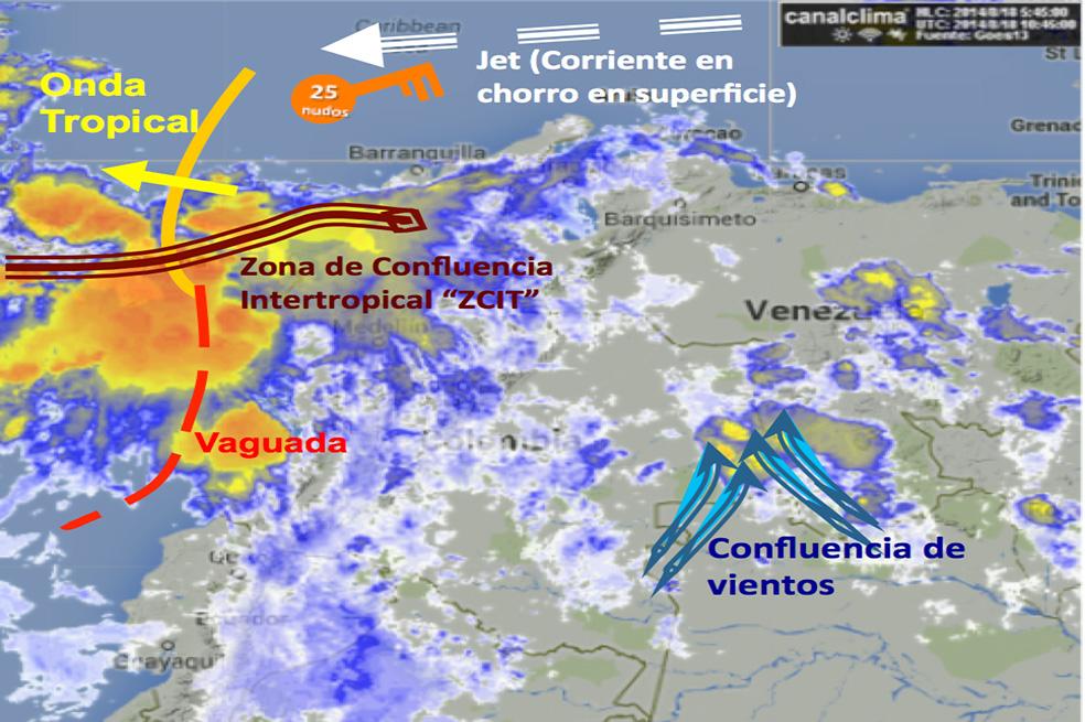 CLIMA-COLOMBIA