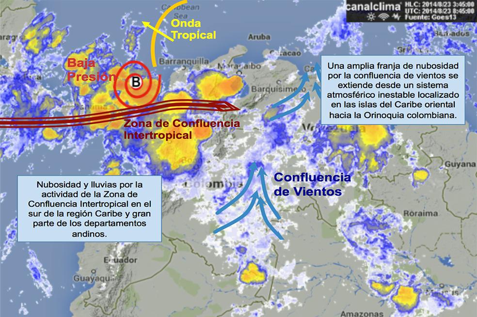 CLIMA_COLOMBIA