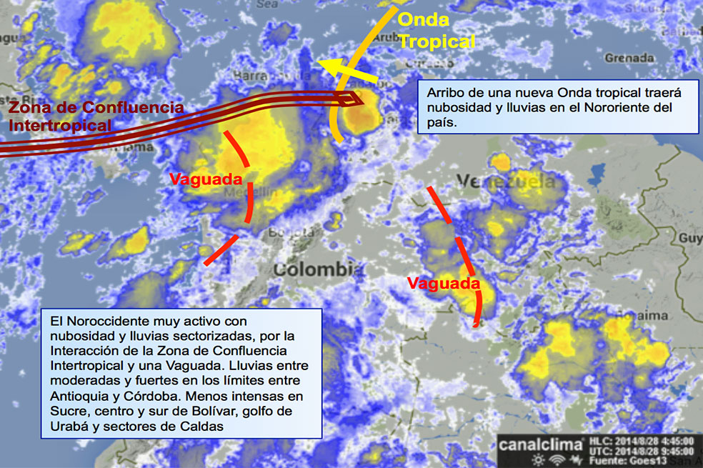 clima_colombia