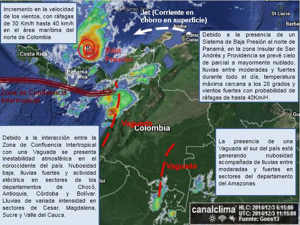 PRONOSTICO3122014