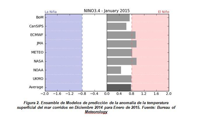 el_nino_enero_